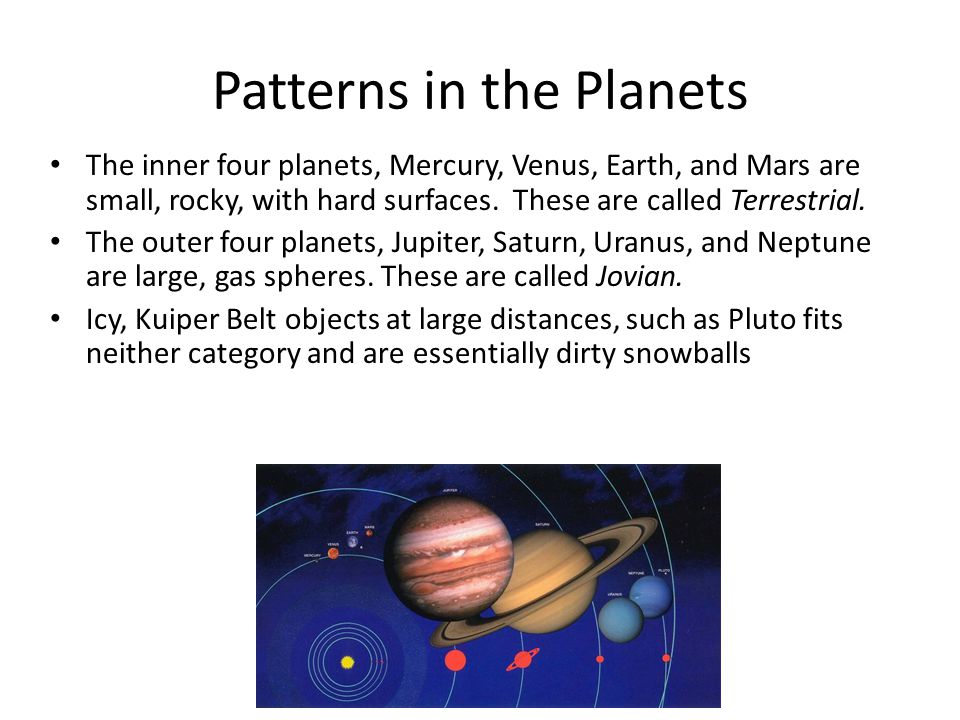 Patterns in the Planets