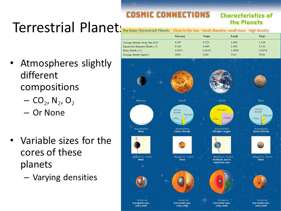 Terrestrial Planets Atmospheres slightly different compositions