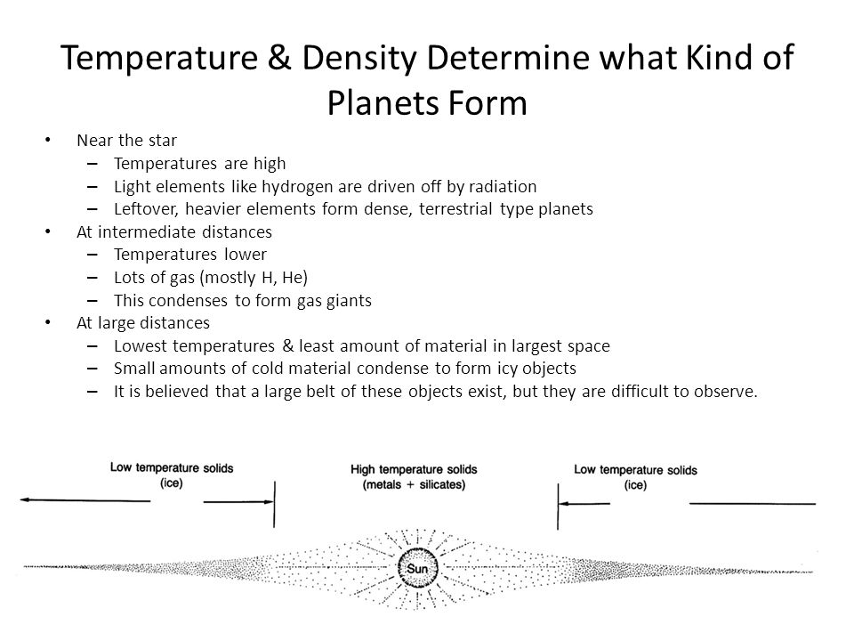 Temperature & Density Determine what Kind of Planets Form