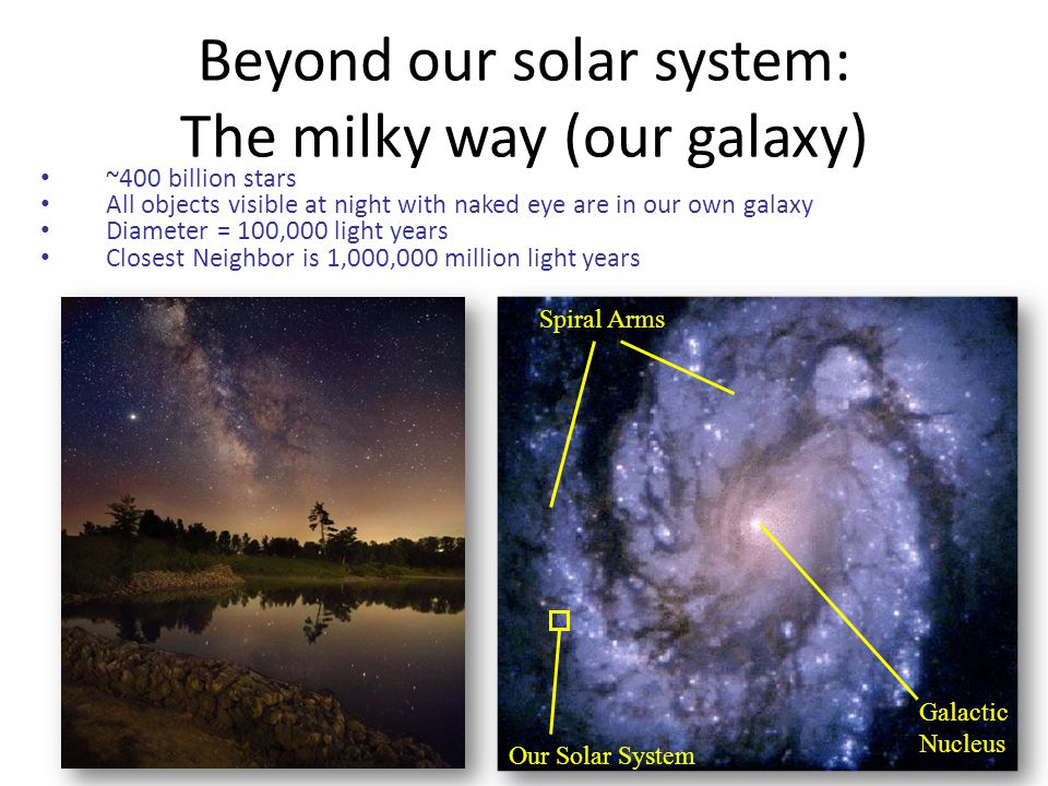 Beyond our solar system: The milky way (our galaxy)