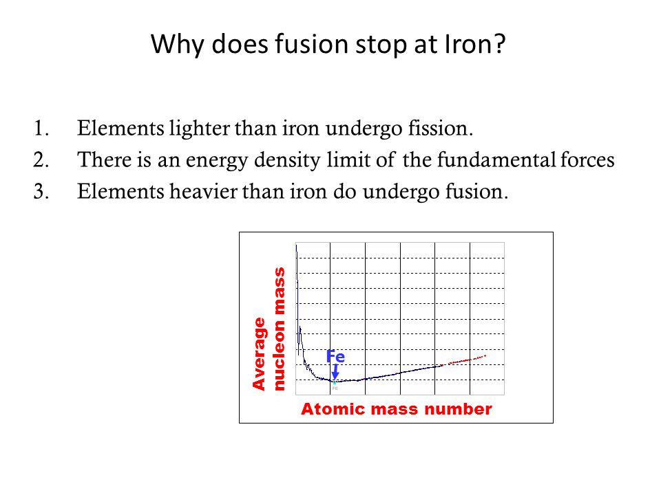 Why does fusion stop at Iron