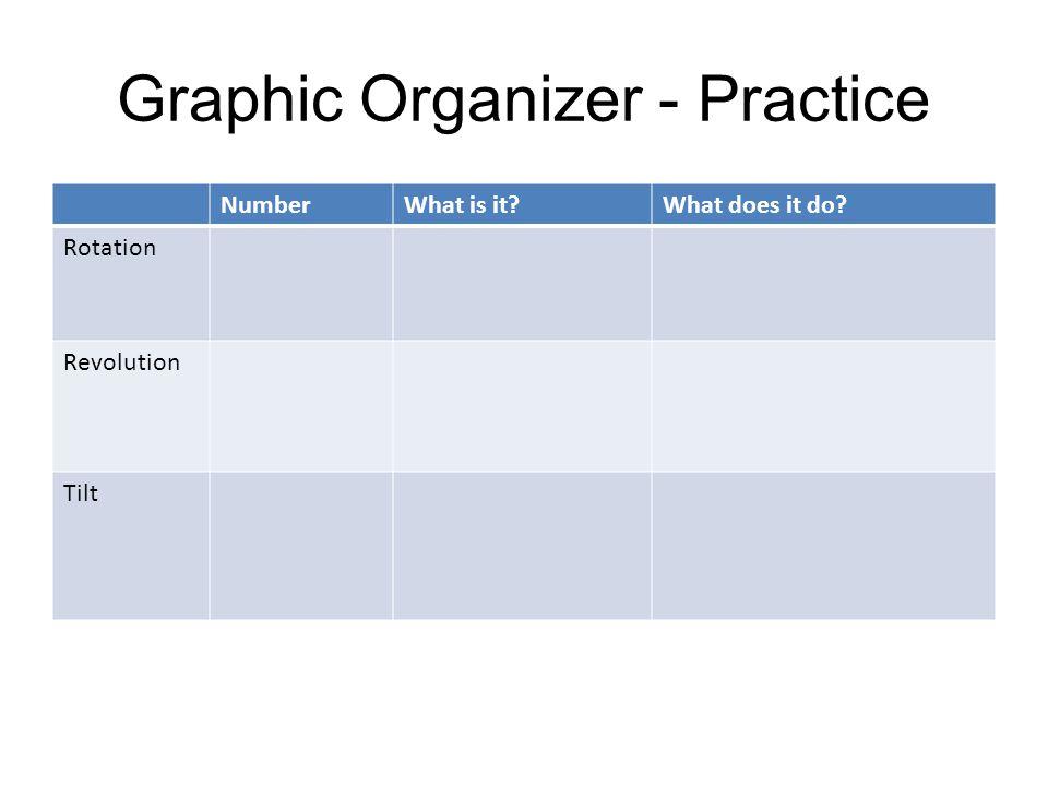 Graphic Organizer - Practice