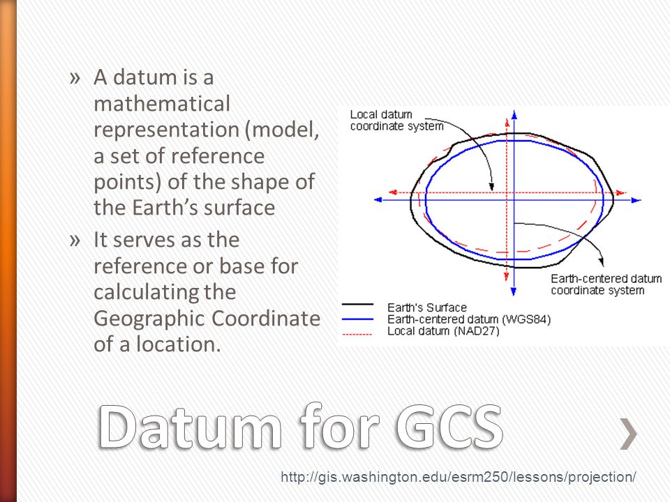 A datum is a mathematical representation (model, a set of reference points) of the shape of the Earth's surface