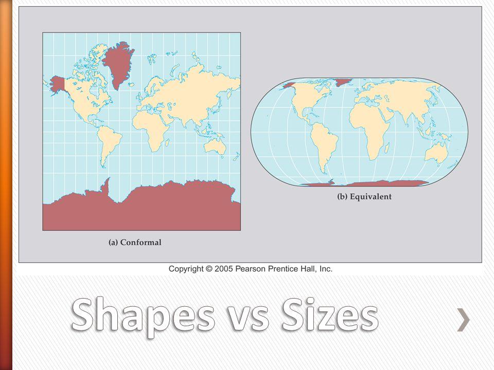 Shapes vs Sizes