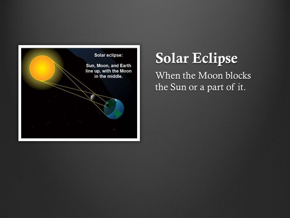 Solar Eclipse When the Moon blocks the Sun or a part of it.