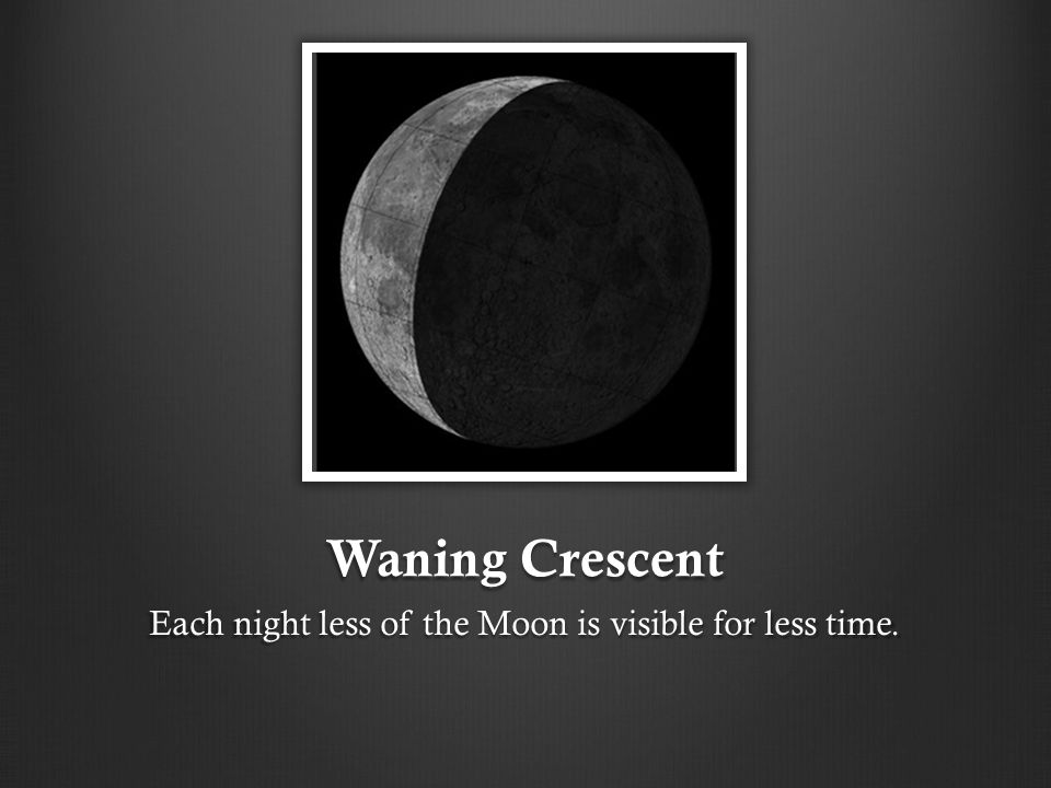 Each night less of the Moon is visible for less time.