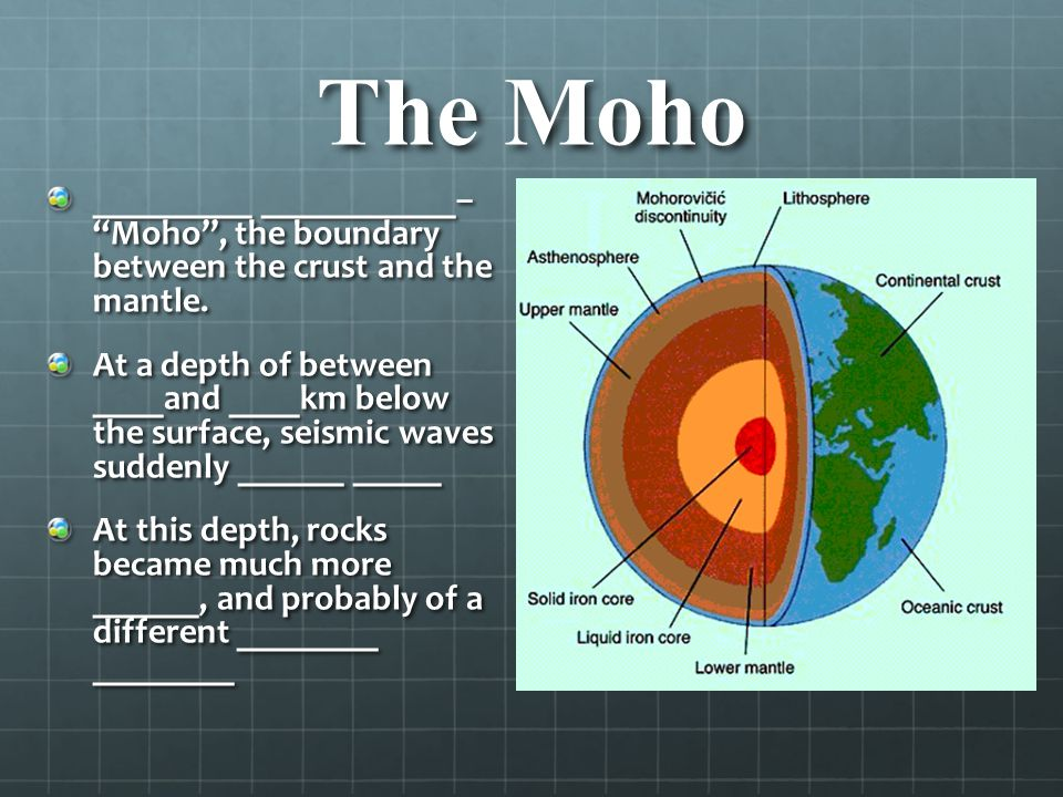 The Moho _________ ___________– Moho , the boundary between the crust and the mantle.