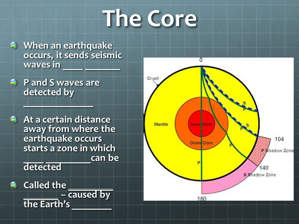 The Core When an earthquake occurs, it sends seismic waves in ____ _______. P and S waves are detected by ______________.