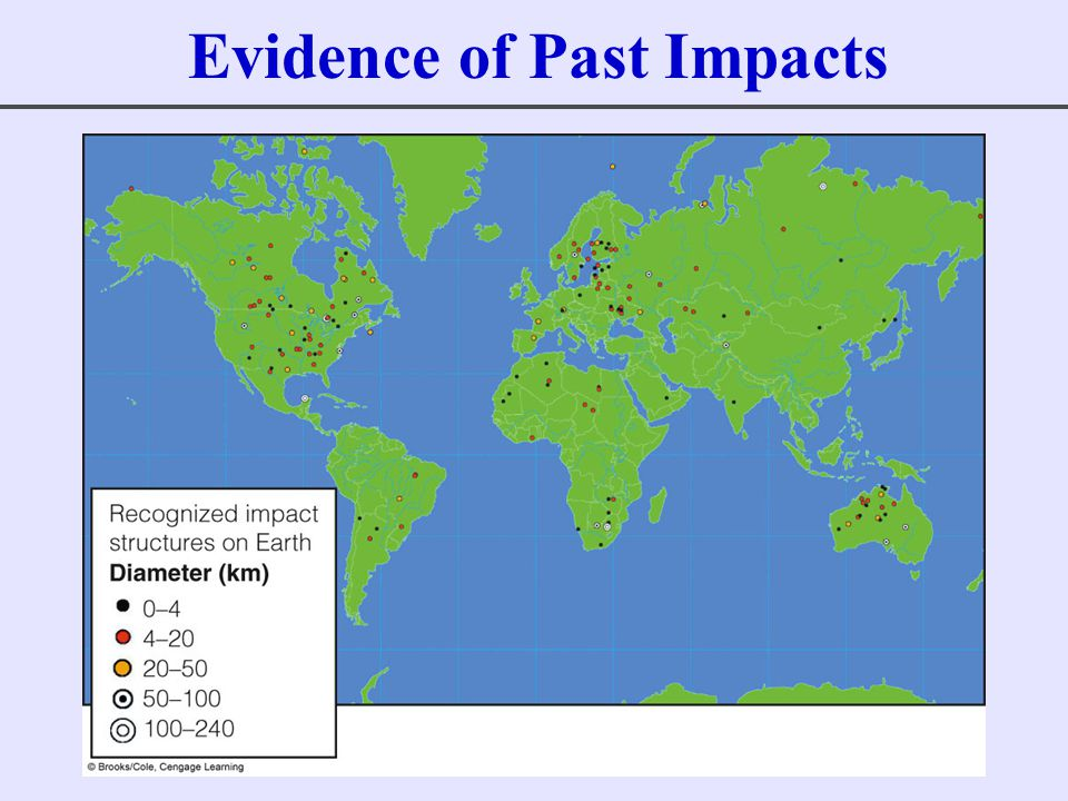 Evidence of Past Impacts