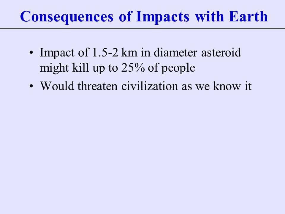 Consequences of Impacts with Earth