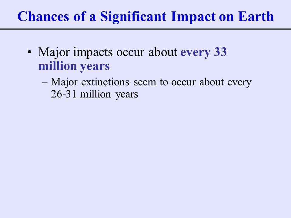 Chances of a Significant Impact on Earth