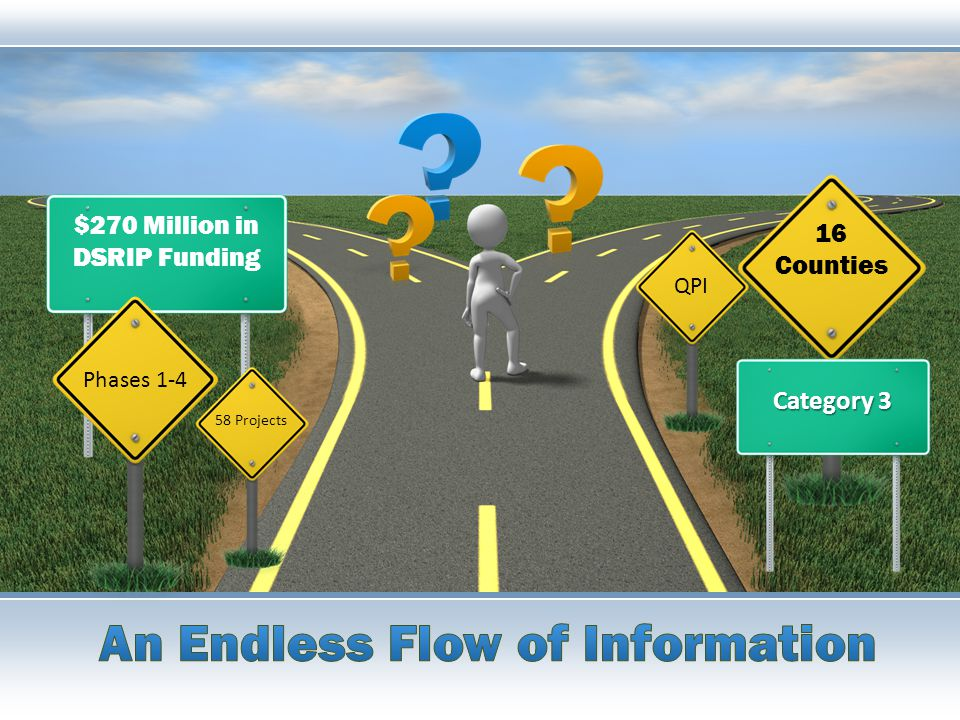 An Endless Flow of Information