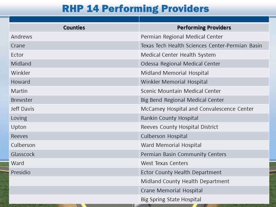 RHP 14 Performing Providers