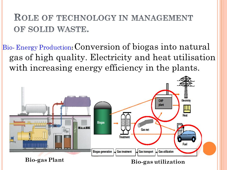 Role of technology in management of solid waste.