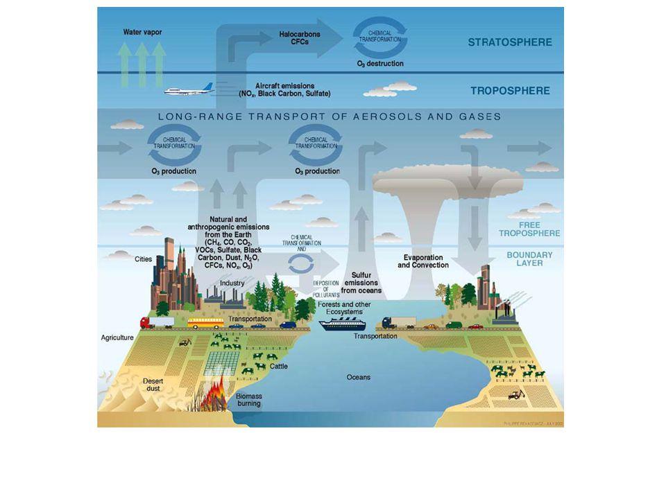 Sorgenti di emissione in atmosfera sono di tipo naturale e antropico