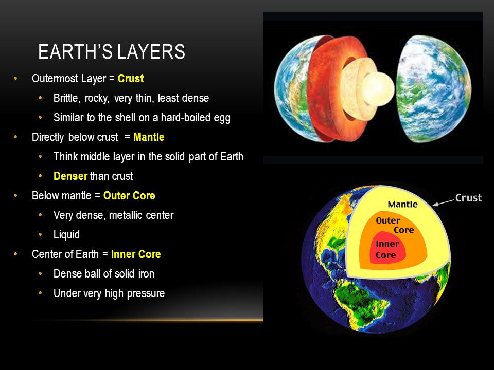 Earth's Layers Outermost Layer = Crust