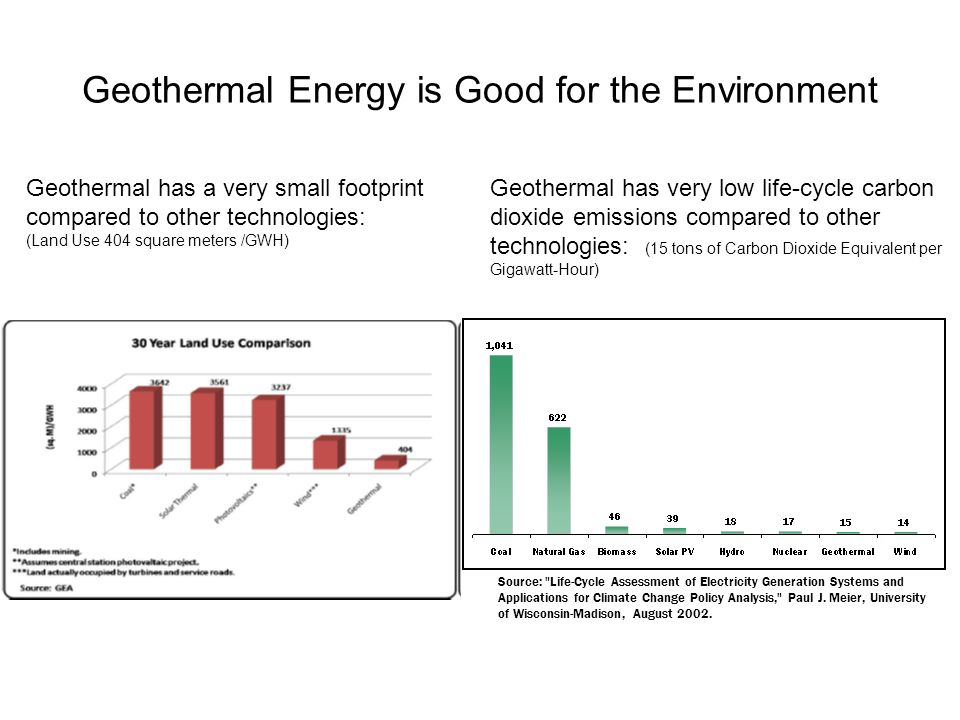 Geothermal Energy is Good for the Environment