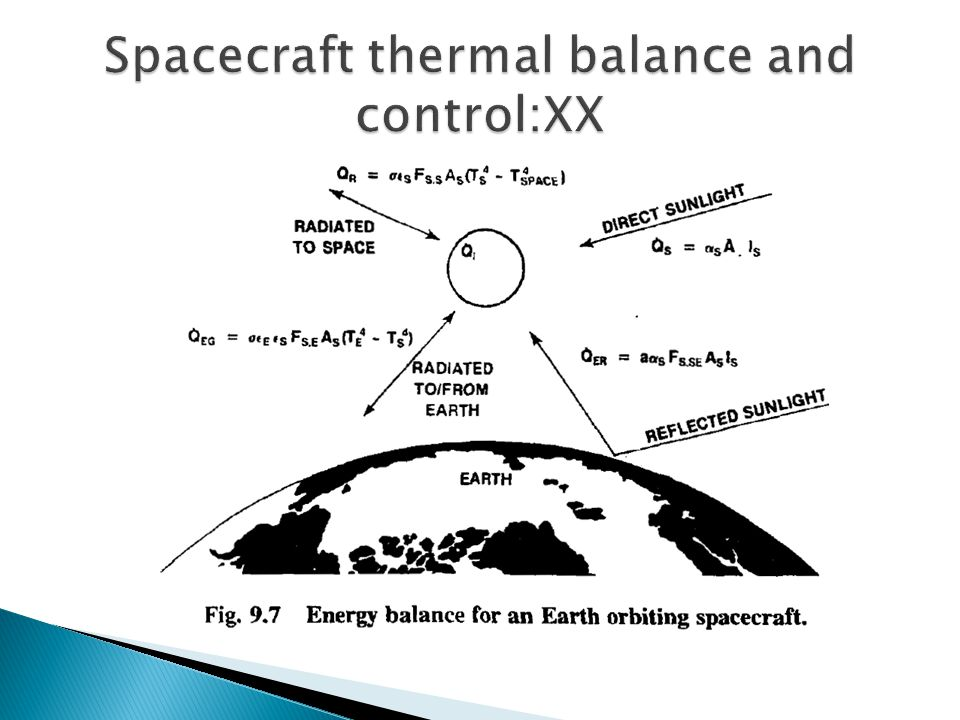 Spacecraft thermal balance and control:XX