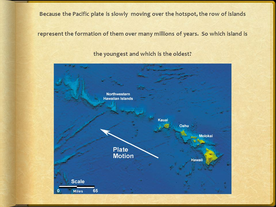 Because the Pacific plate is slowly moving over the hotspot, the row of islands represent the formation of them over many millions of years.