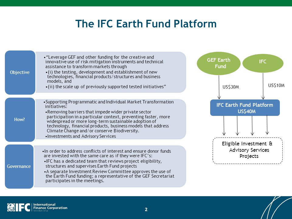 The IFC Earth Fund Platform