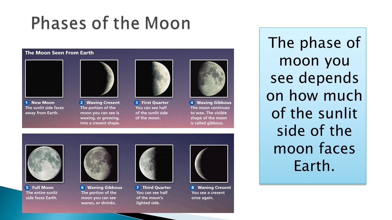 - Phases, Eclipses, and Tides