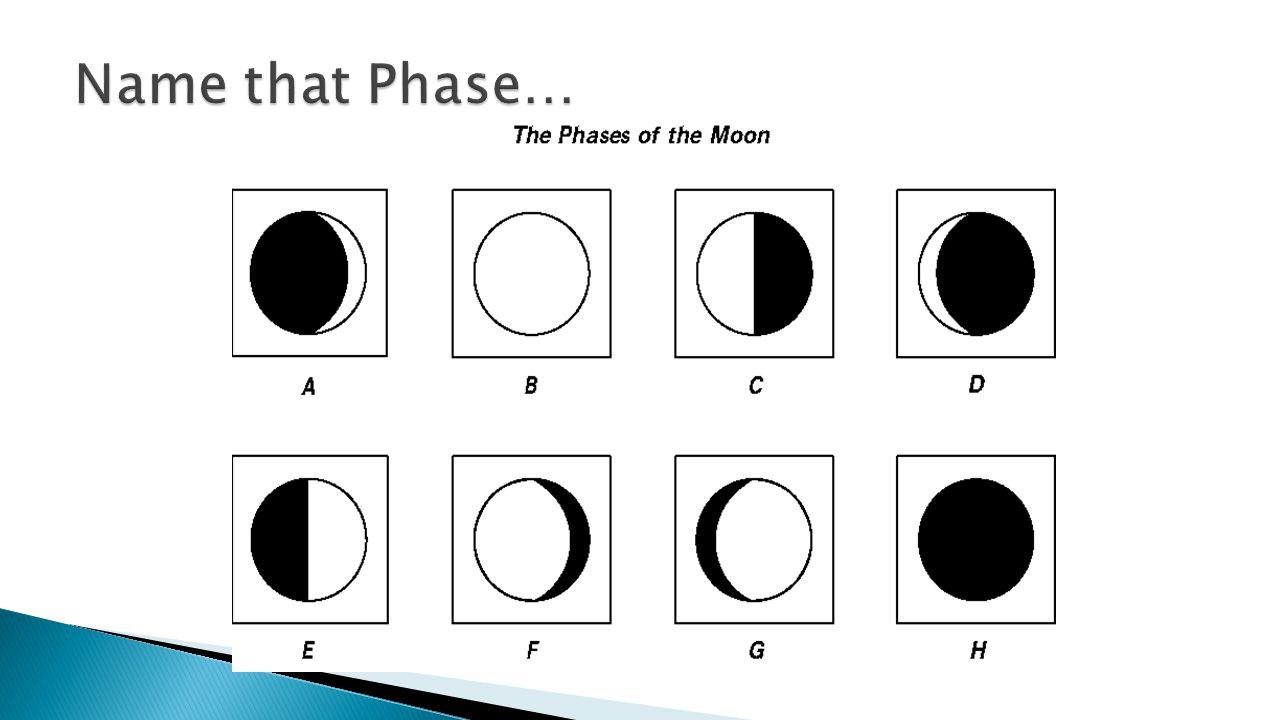 Name that Phase…