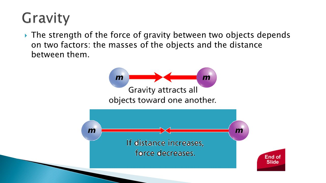 - Gravity and Motion Gravity.