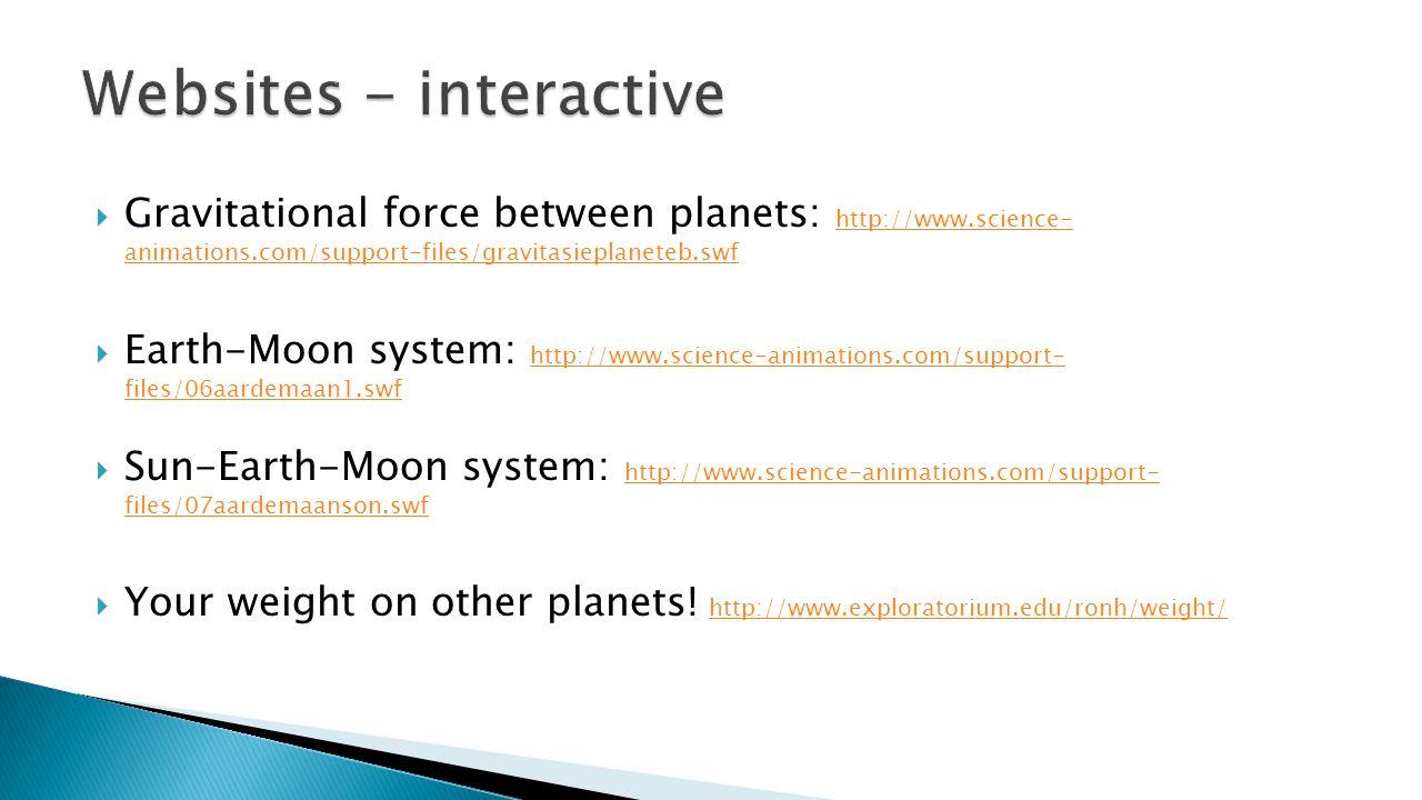 Websites - interactive