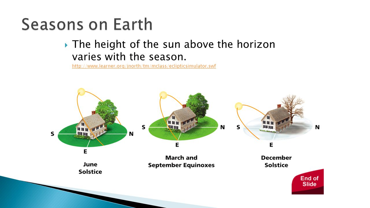 - Earth in Space Seasons on Earth.