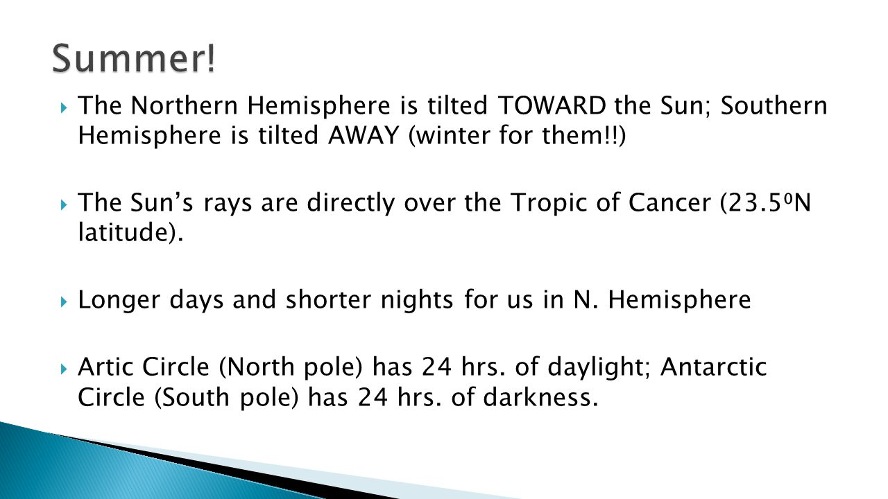 Summer! The Northern Hemisphere is tilted TOWARD the Sun; Southern Hemisphere is tilted AWAY (winter for them!!)