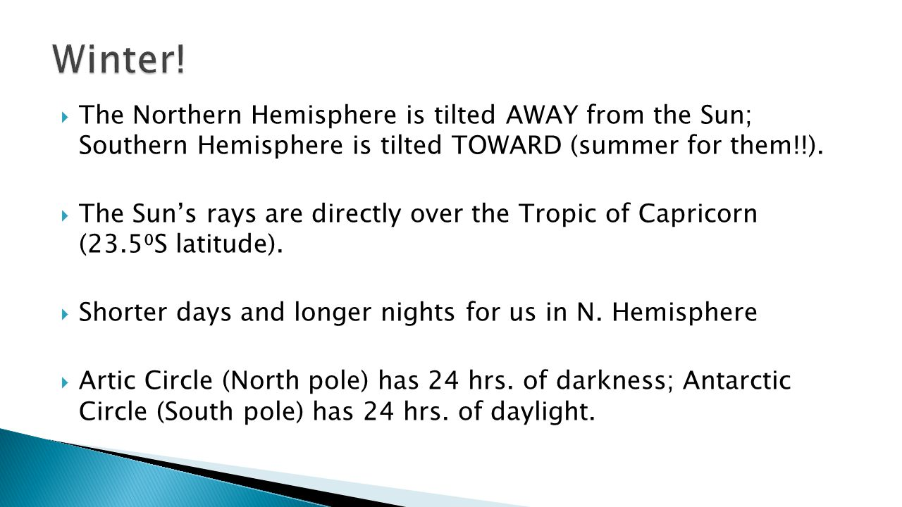 Winter! The Northern Hemisphere is tilted AWAY from the Sun; Southern Hemisphere is tilted TOWARD (summer for them!!).