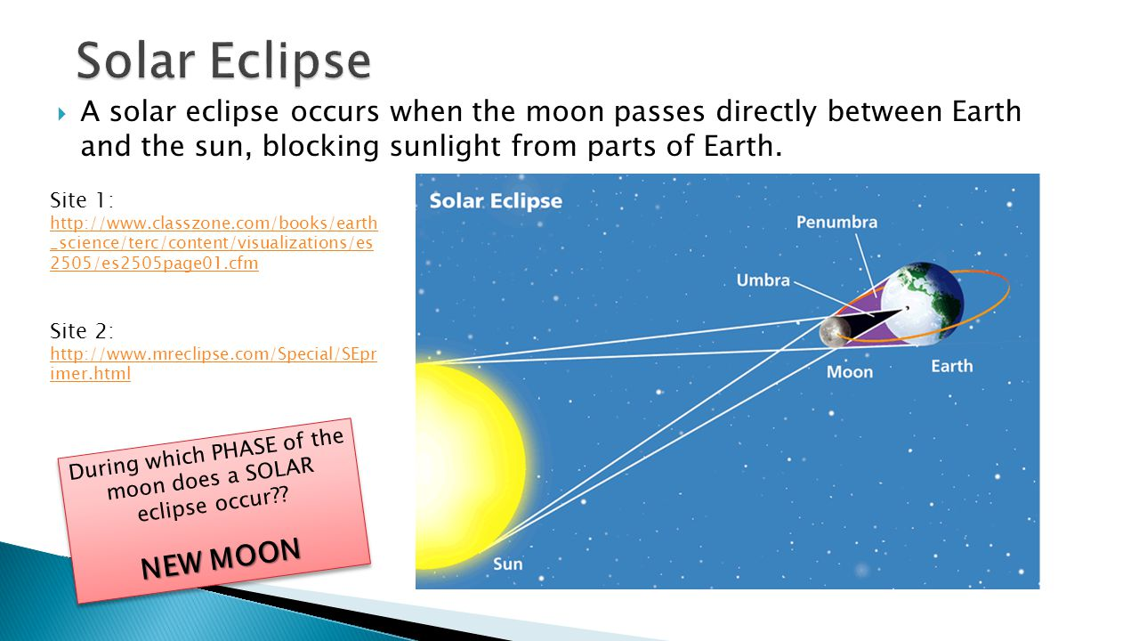 During which PHASE of the moon does a SOLAR eclipse occur