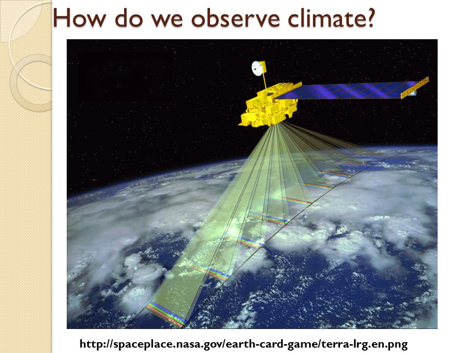 How do we observe climate