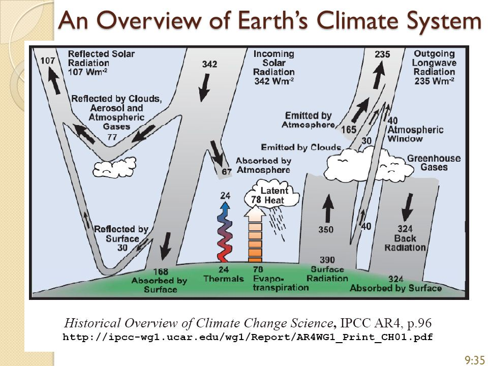 An Overview of Earth's Climate System