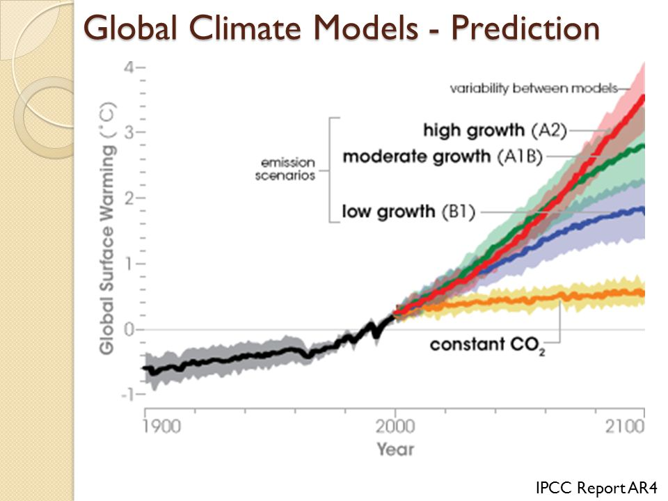 Global Climate Models - Prediction