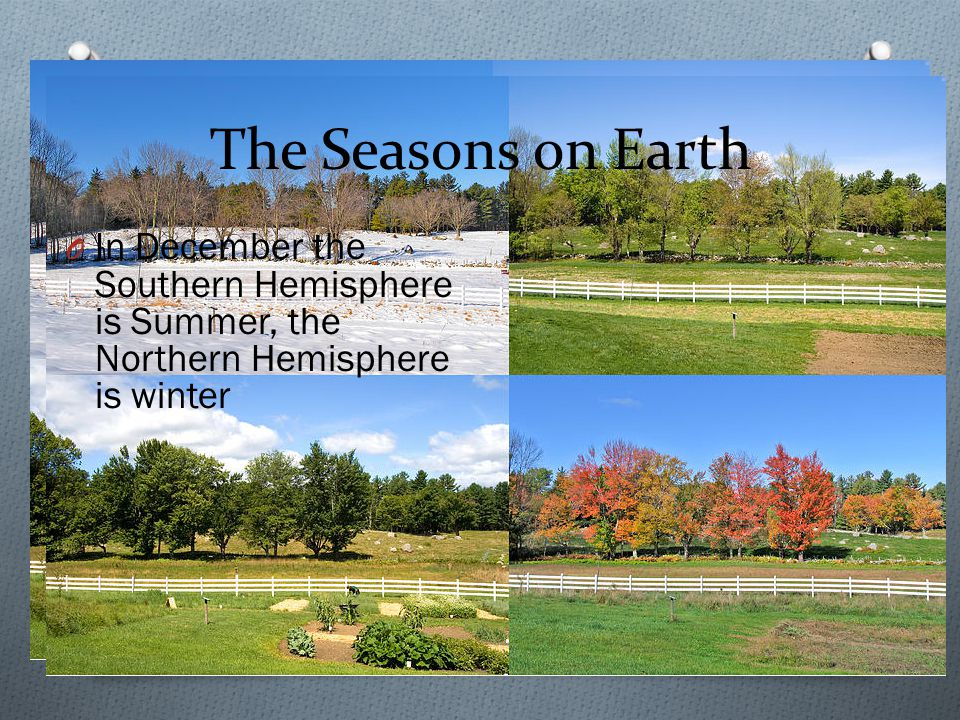 The Seasons on Earth In December the Southern Hemisphere is Summer, the Northern Hemisphere is winter.