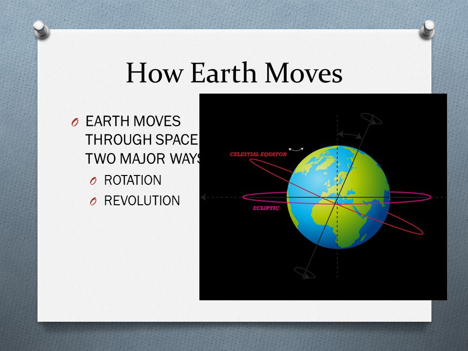 How Earth Moves EARTH MOVES THROUGH SPACE IN TWO MAJOR WAYS. ROTATION