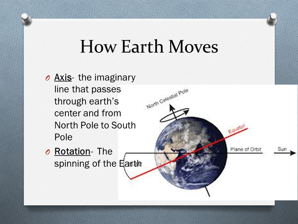 How Earth Moves Axis- the imaginary line that passes through earth's center and from North Pole to South Pole.