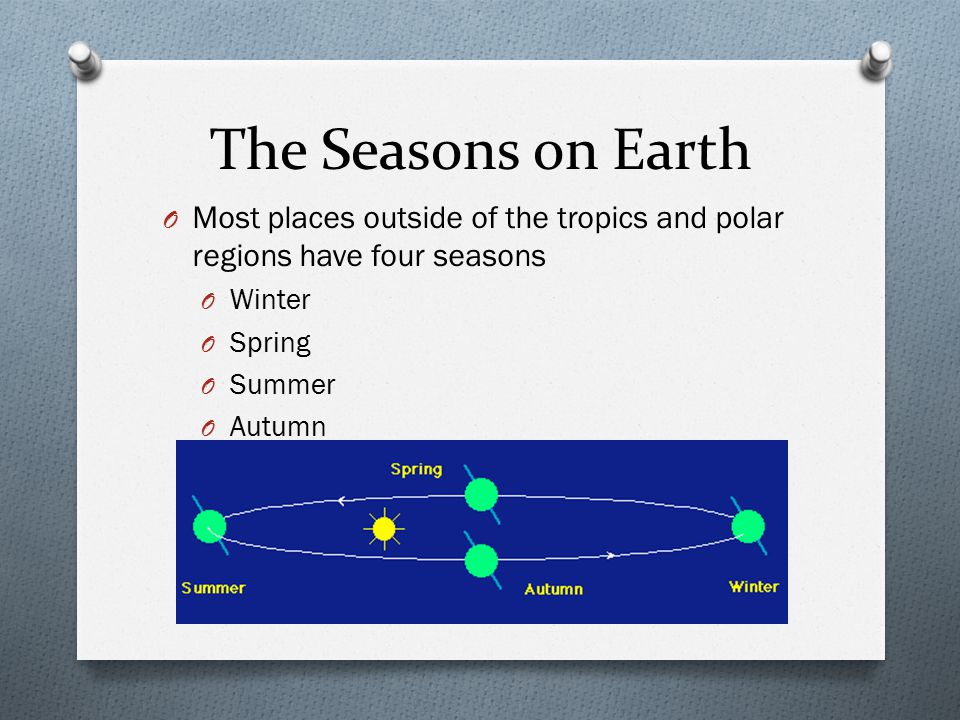 The Seasons on Earth Most places outside of the tropics and polar regions have four seasons. Winter.