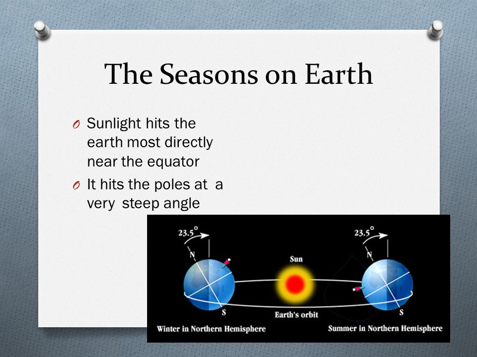 The Seasons on Earth Sunlight hits the earth most directly near the equator.