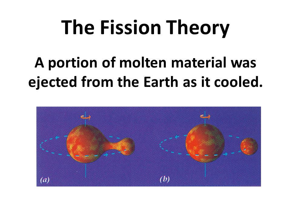 A portion of molten material was ejected from the Earth as it cooled.