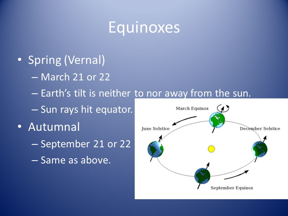 Equinoxes Spring (Vernal) Autumnal March 21 or 22