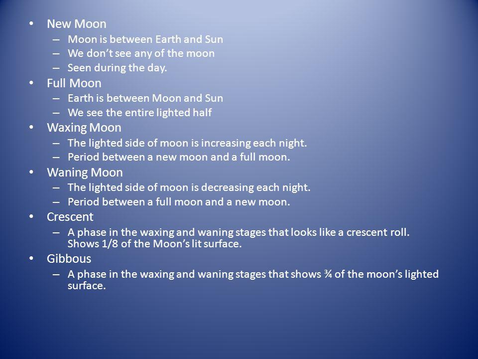New Moon Full Moon Waxing Moon Waning Moon Crescent Gibbous