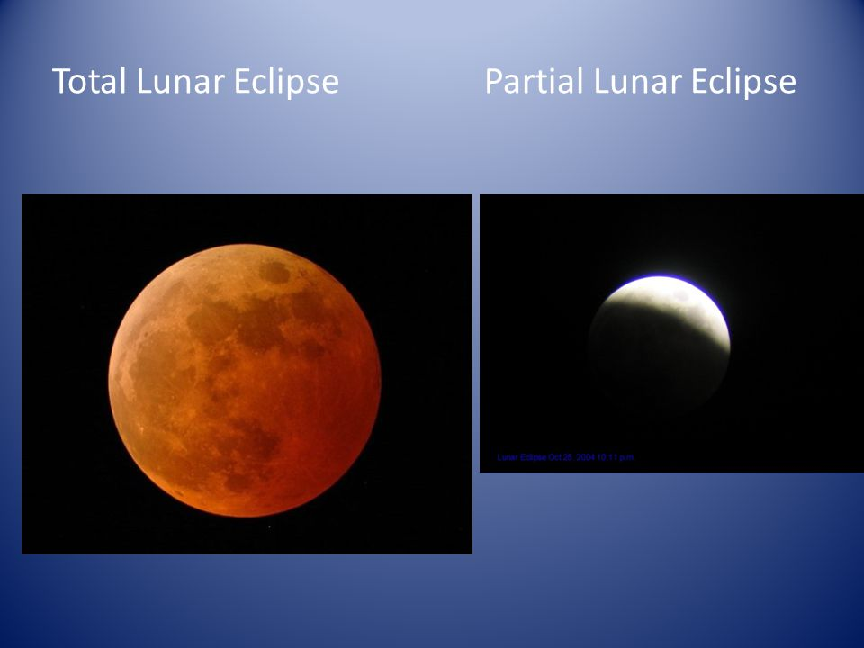 Total Lunar Eclipse Partial Lunar Eclipse