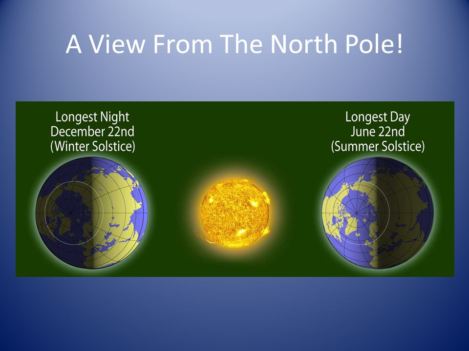 A View From The North Pole!
