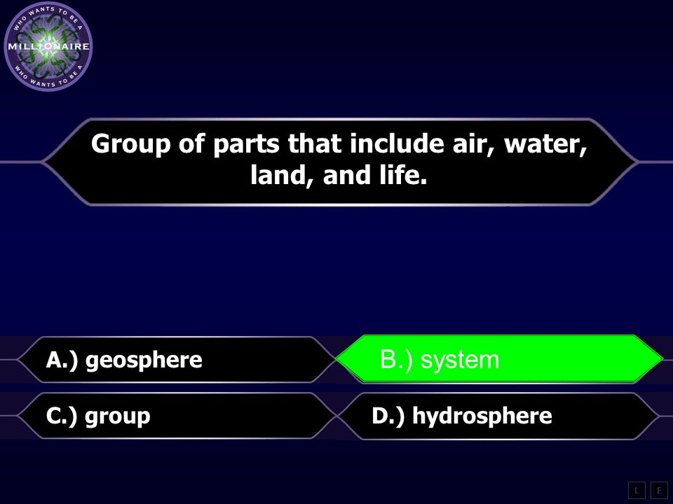 Group of parts that include air, water,