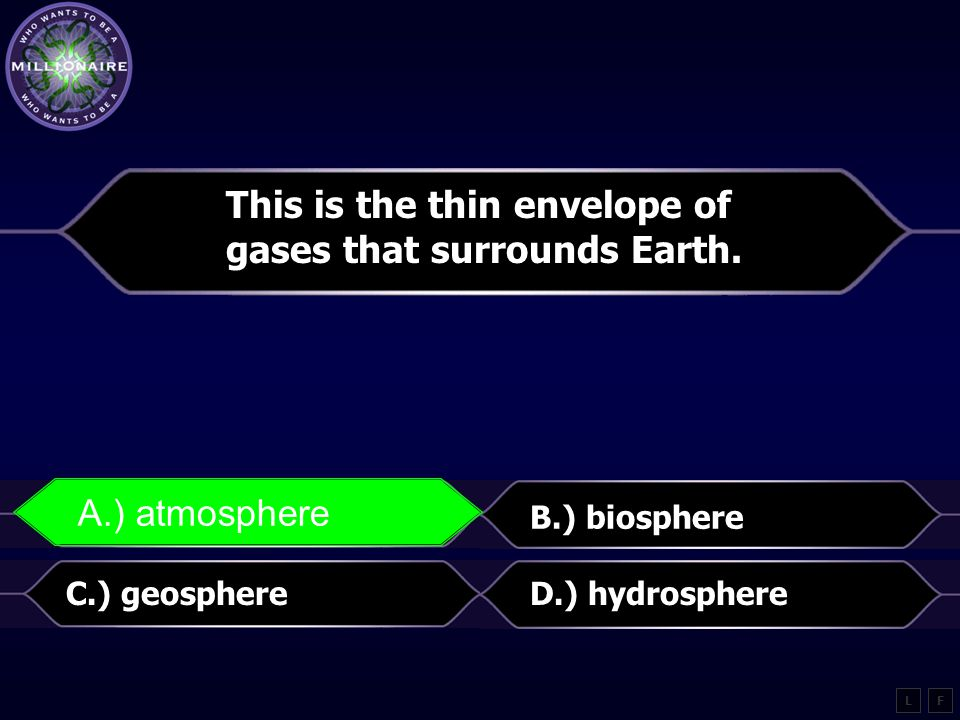This is the thin envelope of gases that surrounds Earth.
