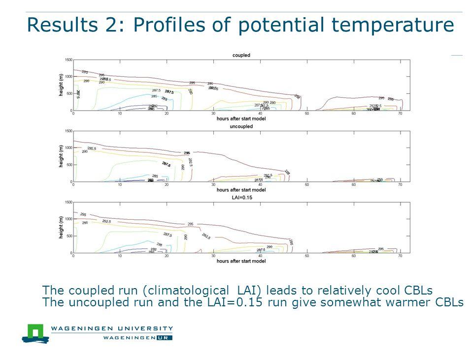 Results 2: Profiles of potential temperature