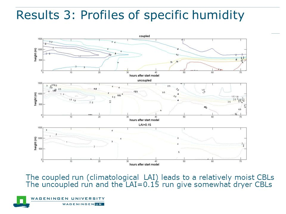 Results 3: Profiles of specific humidity