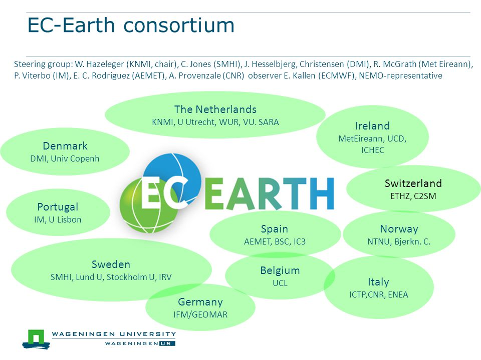 EC-Earth consortium The Netherlands Ireland Denmark Switzerland
